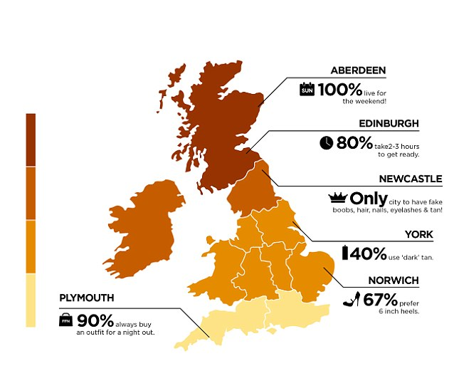 The survey also revealed regional gems such as York ladies love of dark tan, and Aberdeen's party loving attitude