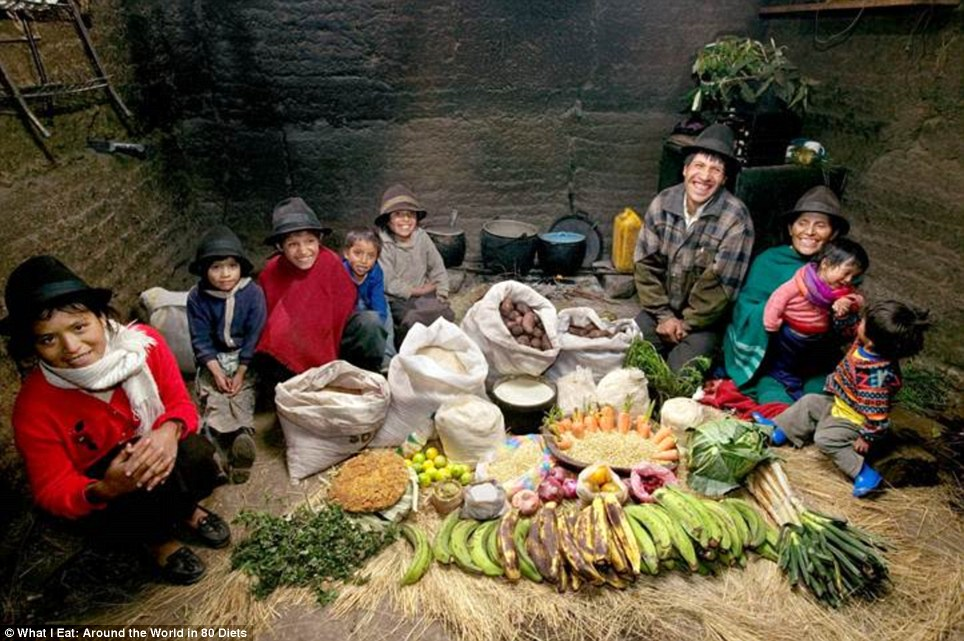 The Ayme family with a week's worth of food in Tingo, Ecuador