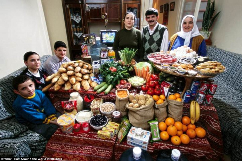 Turkey: The Celiks of Istanbul who spend around £93 a week on food