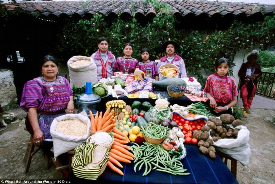 Guatemala: The Mendozas of Todos Santos who spend around £48 a week on their weekly food shop