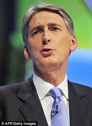 Phillip Hammond Secretary of State for Transport
