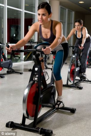 The Facebook study found women are most interested in fitness aged 34 while for men they are aged 45
