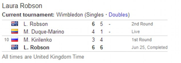 You what? Laura Robson is Australian, according to Google