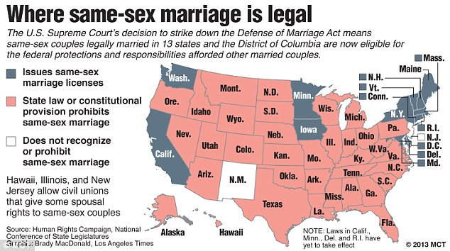 Rights: Despite the recent ruling against Proposition 8 in California, most states still do not allow gay marriage, including Pennsylvania