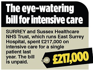 the eye-watering bill for intensive care.jpg