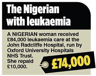 The Nigerian with leukaemia
