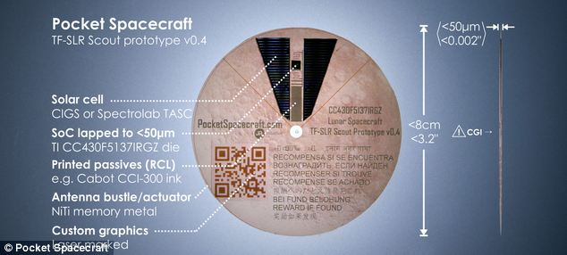 The Pocket Spacecraft is designed to allow thousands of people to design, build and launch their own CD-sized craft