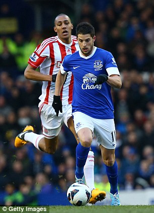Kevin Mirallas in action for Liverpool