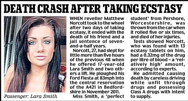 Death crash after taking ecstasy