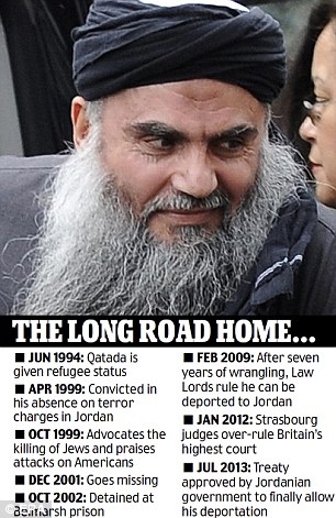 Graphic about Abu Qatada's 'long road home'