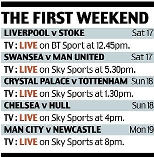 First weekend of televised games