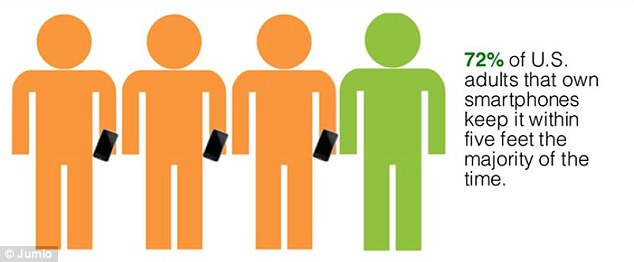 Modern-day phenomenon: It appears that most people cannot let go of their gadgets