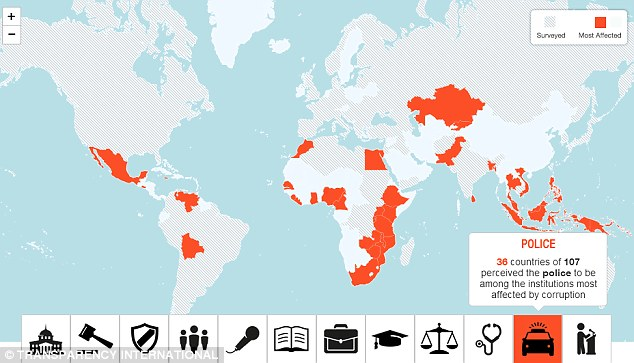 Criminal: Zimbabwe is one of 36 countries where police were found to be affected by corruption in the survey