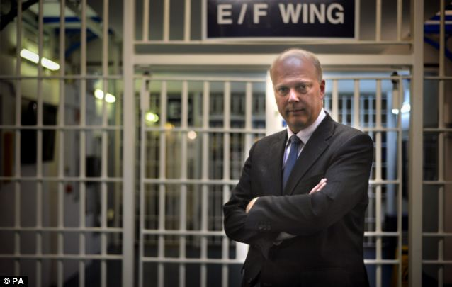 Review: Justice Secretary Chris Grayling could curtail day release for prisoners
