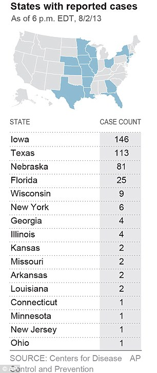 Tracking the bug: Cases of people sickened by a parasitic infection have been reported in 16 states in total