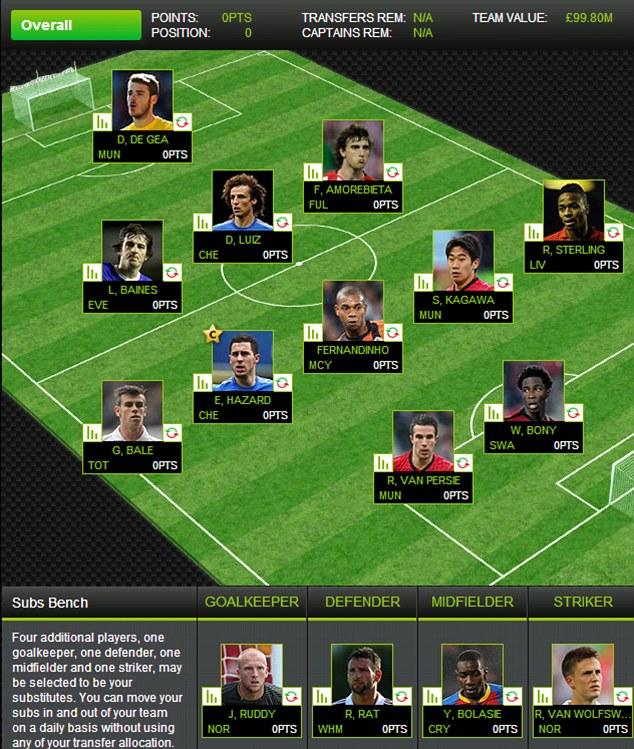 Jamie Redknapp has selected Fernandinho, Eden Hazard and Wilfried Bony as part of his side
