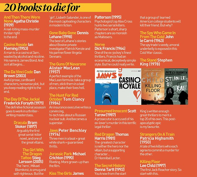 20 BOOKS TO DIE FOR