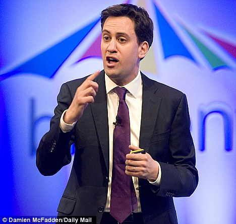 With the recession over, exports accelerating and the CBI today predicting growth of 2.3 per cent next year, Ed Miliband is now in a wretched mess