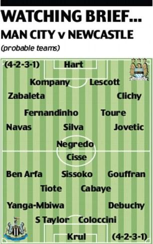 Man City v Newcastle graphic