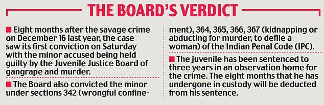 boards verdict