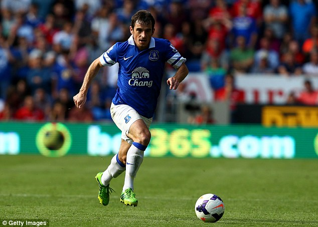 Change of plan: United are lining up Fabio Coentrao if their bid to sign Leighton Baines (below) fails