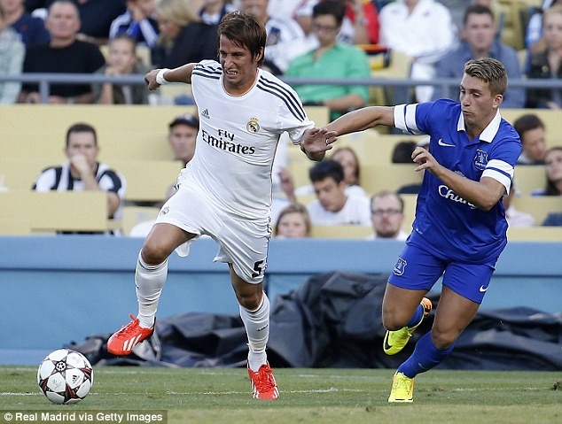 Change of plan: United are lining up Fabio Coentrao (left) if their bid to sign Leighton Baines (below) fails