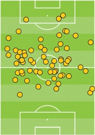 Wilshere touch map