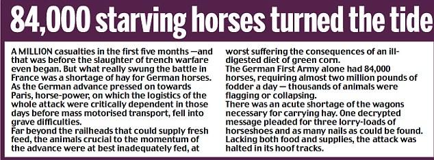 84000 starving horses turned the tide.jpg