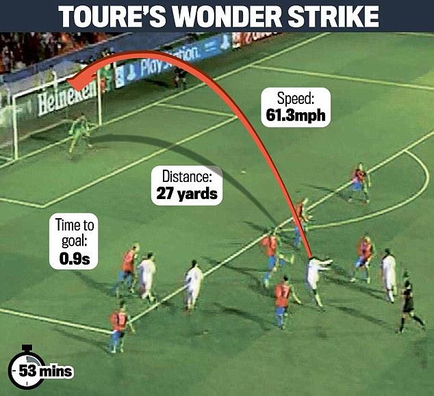 Toure goal