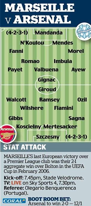 Marseille Arsenal graphic