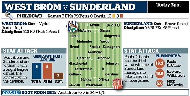 West Brom v Sunderland.jpg