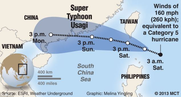 Map of the South China Sea showing the path of Super Typhoon Usagi, packing winds as strong as 162 mph (260 kph), equivalent to a Category 5 hurricane