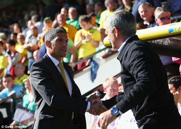 Greetings: Norwich manager Chris Hughton shakes hands with his Chelsea counterpart Jose Mourinho