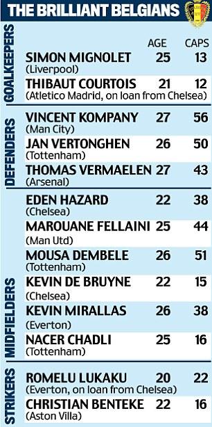 The Brilliant Belgians