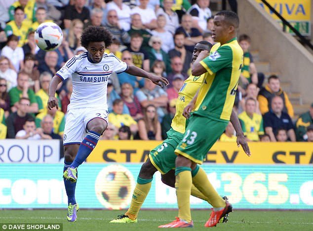 Willian wonder goal: The Brazilian shows the style Mourinho is looking for with his brilliant strike