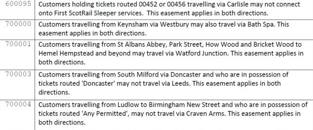 Clear: Easement 700001 from the Routeing Guide shows Mr Myers loophole which allowed him to use a Watford season ticket to travel to St Albans