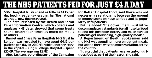 NHS patients fed for just £4 a day