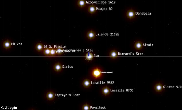 Named stars