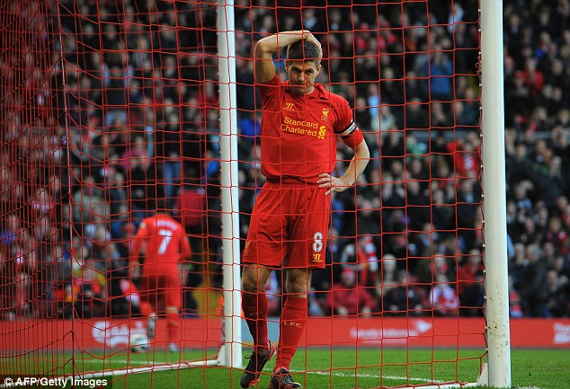Contrast: Liverpool have only scored once in the second half of league games so far this season