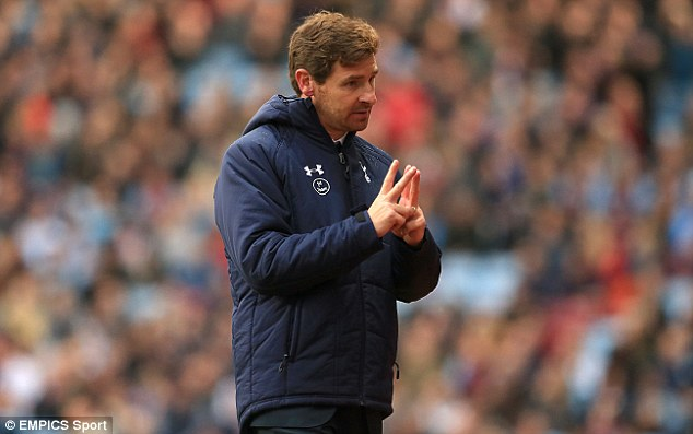 Squad management: Andre Villas-Boas has considerable strength in depth at his disposal