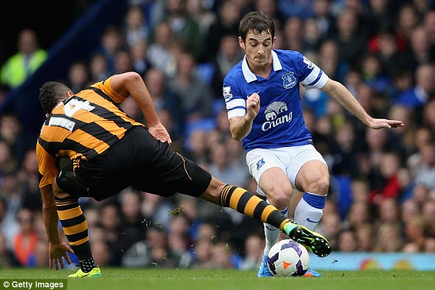 Pursuit: Ed Woodward admitted that United were very keen on Leighton Baines over the summer