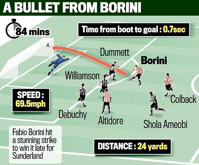 A bullet from Borini