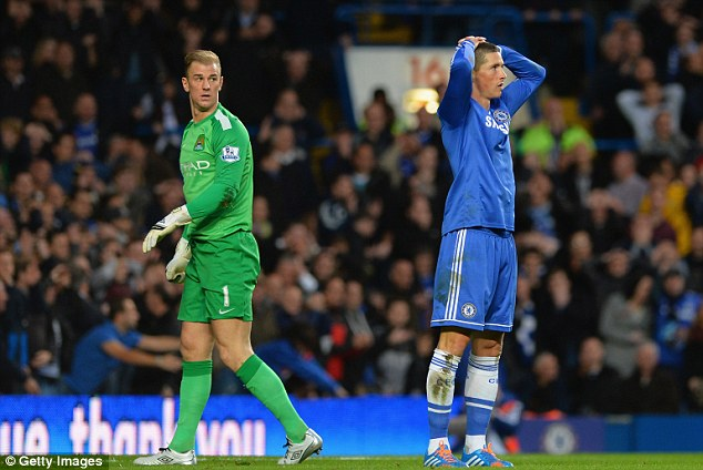 How did he miss? Fernando Torres rues a gilt-edged opportunity wasted during the first half as Joe Hart counts his blessings