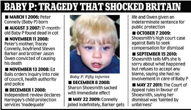 The Baby P case was a tragedy that shocked Britain
