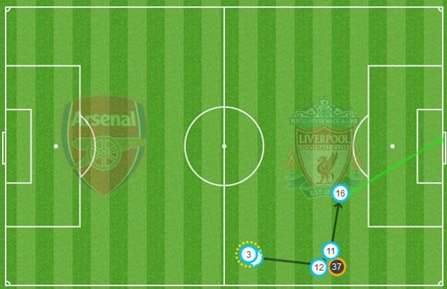 Ramsey goal