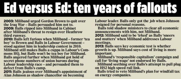 ed versus ed ten years of fallouts.jpg