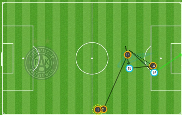 Philipp Hosiner scored his first goal after an error from Zenit St Petersburg.