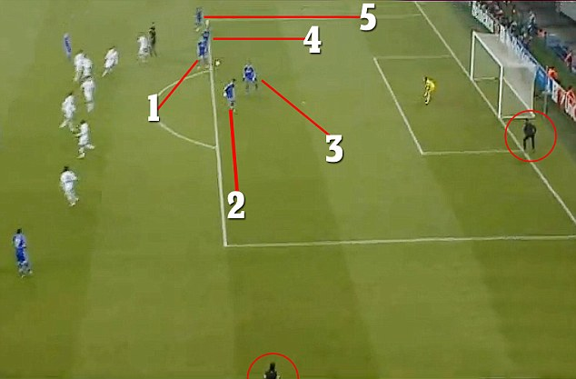 Offside? Matip fires home, but he and a number of team-mates were clearly in beyond the last defender (below)