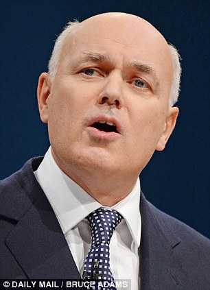 The Work and Pensions Secretary announced that tests applying to welfare payments would be tightened