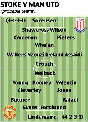 Stoke v Man Utd (probable teams)